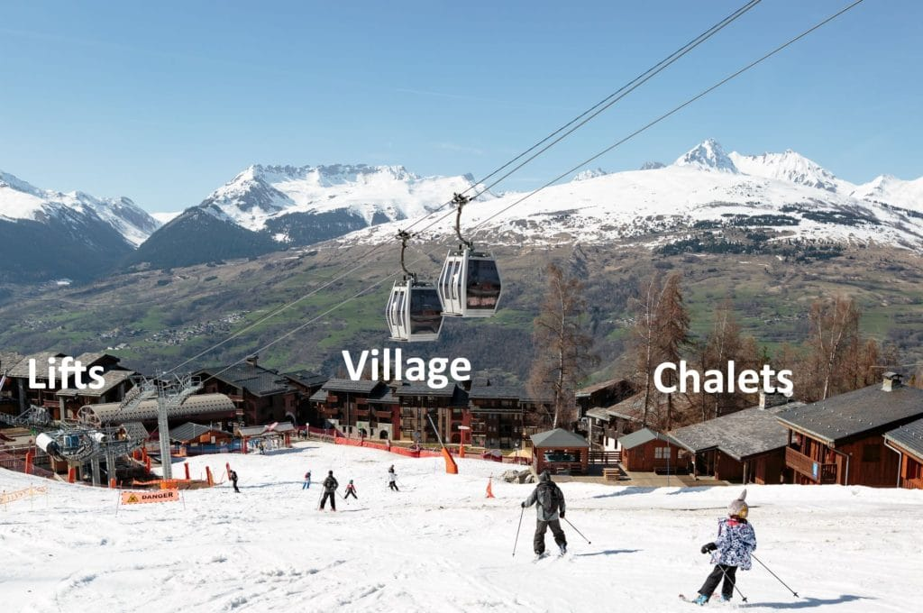 Family Ski Holidays in Paradiski Les Coches The French Alps
